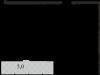 "Схема квартиры в проекте ""Парк Легенд""- #506632843"