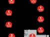 "Схема квартиры в проекте ""Red Hills (Ред Хиллс)""- #1554944213"